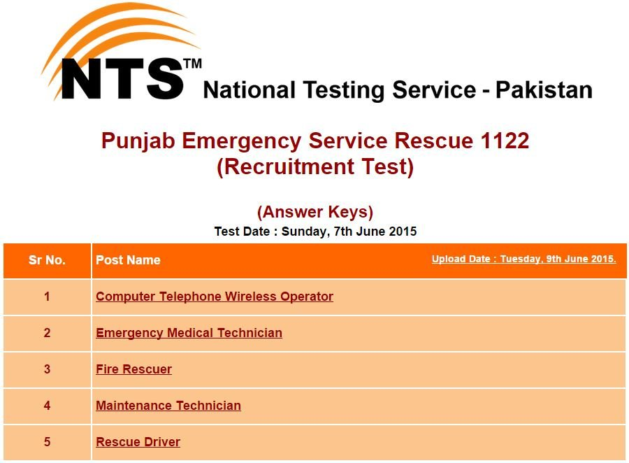 NTS Answer Keys Punjab Emergency Service Rescue 1122 ( Saturday, 7th June 2015 )