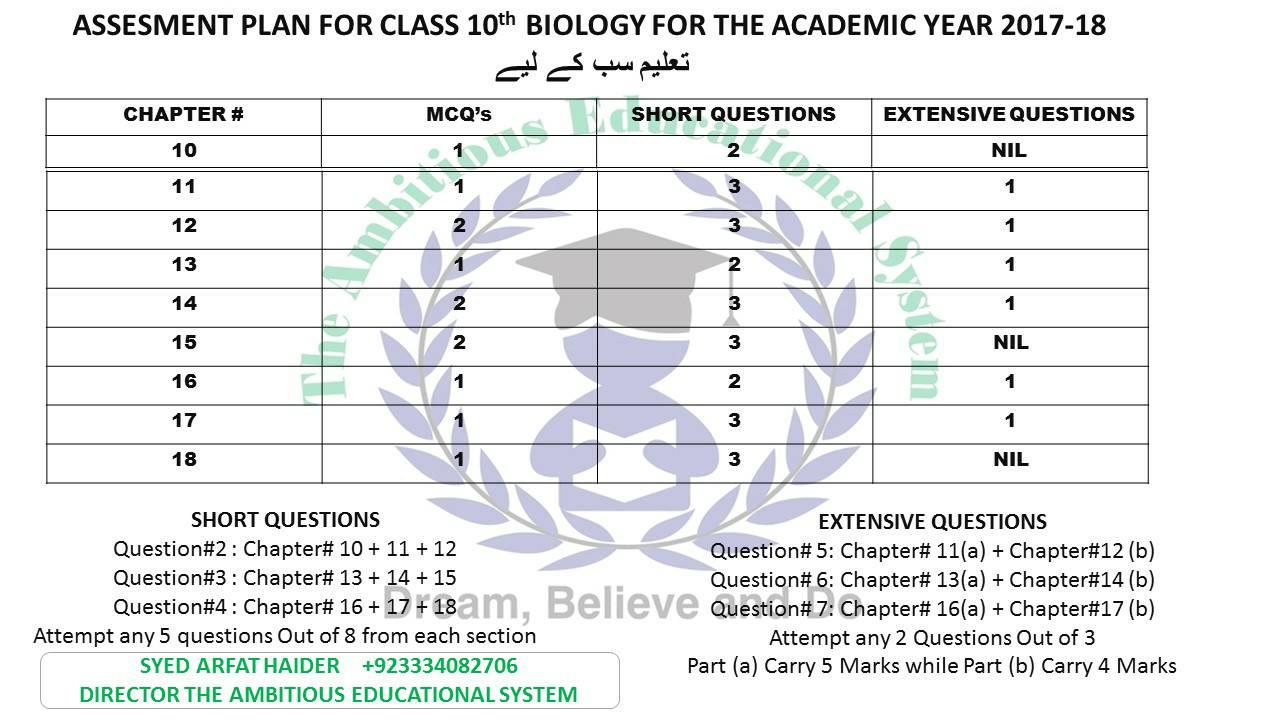 Matric 10th Biology Pairing Scheme 2018 - Combination