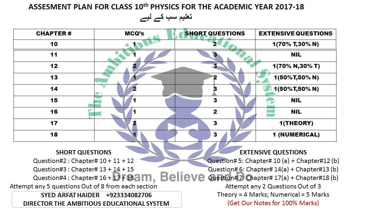 Matric 10th Physics Pairing Scheme 2018