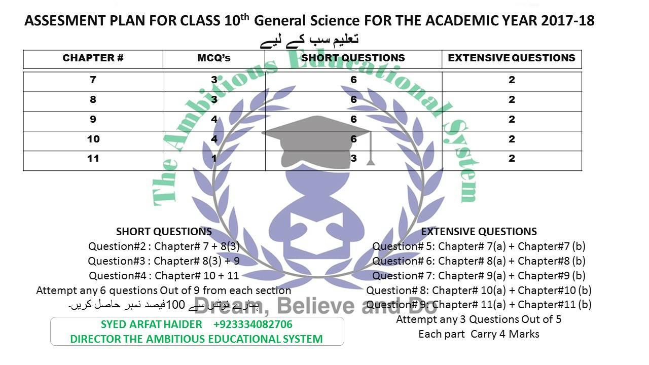 10th class General Science Pairing Scheme 2018