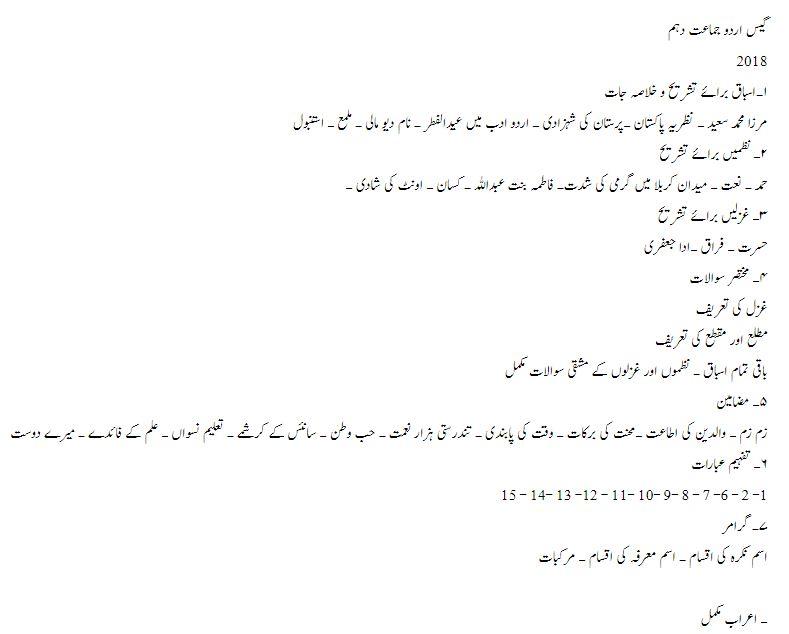 Guess for Urdu Lazmi 10th Class 2018_6640