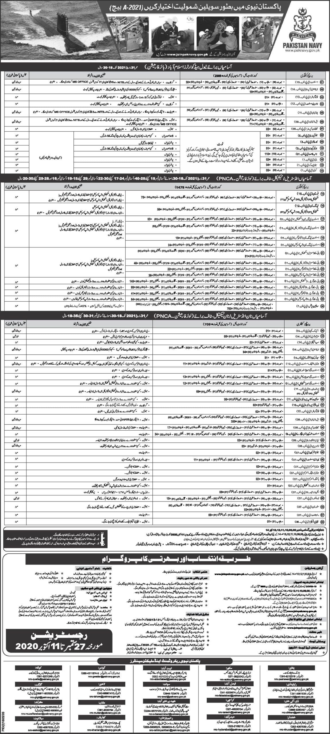 Join Pak Navy Jobs 2020 as Civilian Online Registration Oct 2020