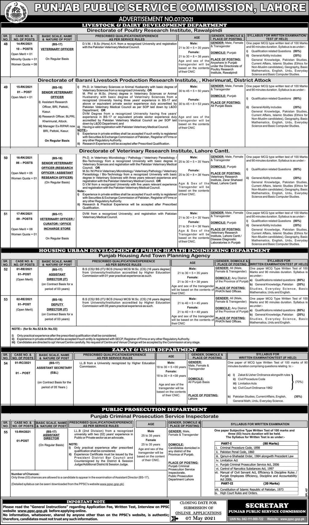 PPSC Jobs Vacancies on Punjab Public Service Commission Apply Online 2021 jobs